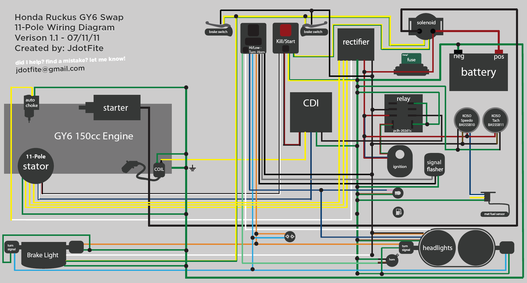 ruckus gy6 wiring diagram ruckus gy6 swap wiring diagram honda ruckus documentation 6 wire cdi wiring diagram at bayanpartner.co